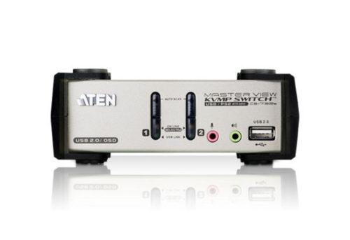 Aten KVM Solutions