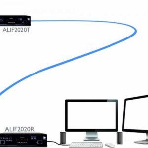 Dual Display USB & DVI KVM Extender
