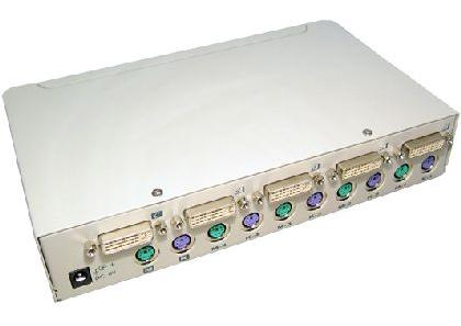 PS2 & DVI KVM Switch