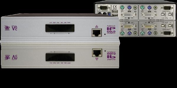 ALIP-GOLD Adder PS2 USB & DVI Single KVM Over IP