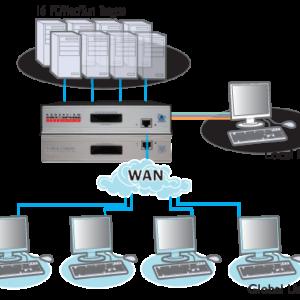 4 IPS KVM Switch